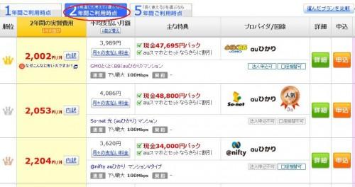 価格.comプロバイダの検索結果