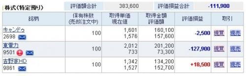 2015年12月保有株式