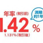 第33回SBI債は1年満期で利率は1.42% 毎回迷った挙句買わないけどね