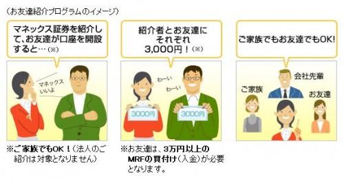 マネックス証券のキャンペーン3000円